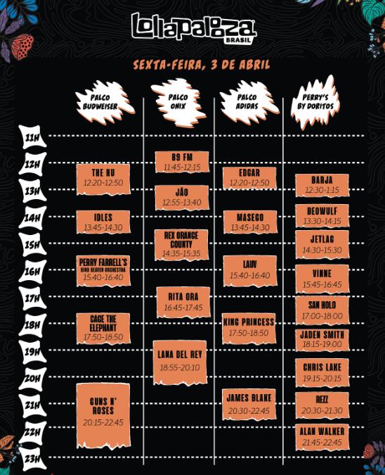 Hhorários Lollapalooza 2020 sexta (3)